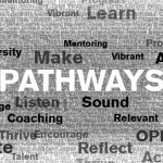 Sound and Music's Pathways Logo