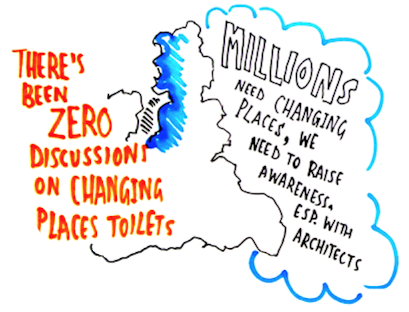 Cartoon about the shortage of Changing Places Toilet for ddults who need a changing table. S.Smizz