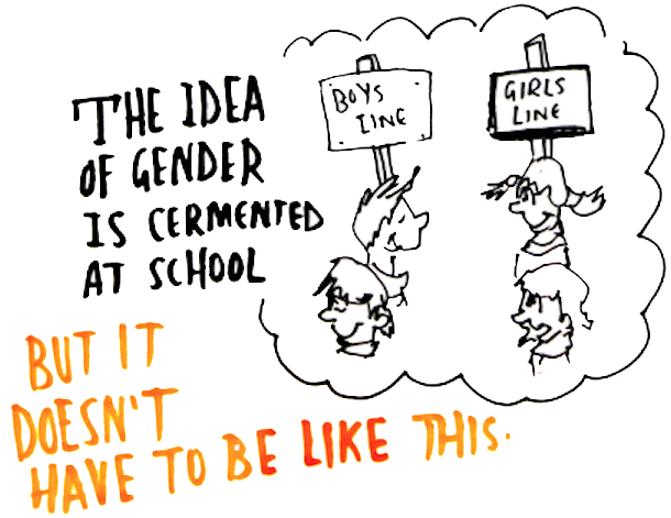 The idea of gender starts at school.